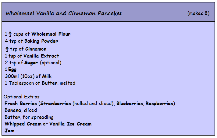 Ingredients for Vanilla and Cinnamon Pancakes